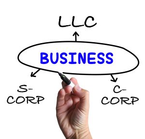 Should Your New Business be a Corporation or LLC