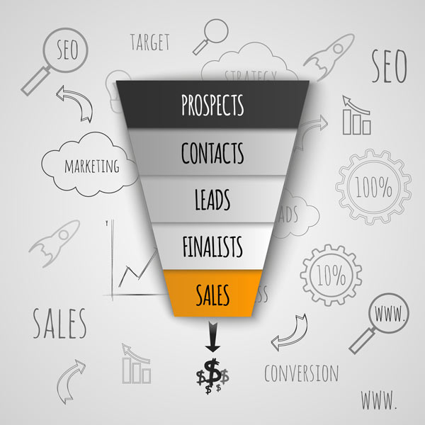 Converting Prospects into Clients